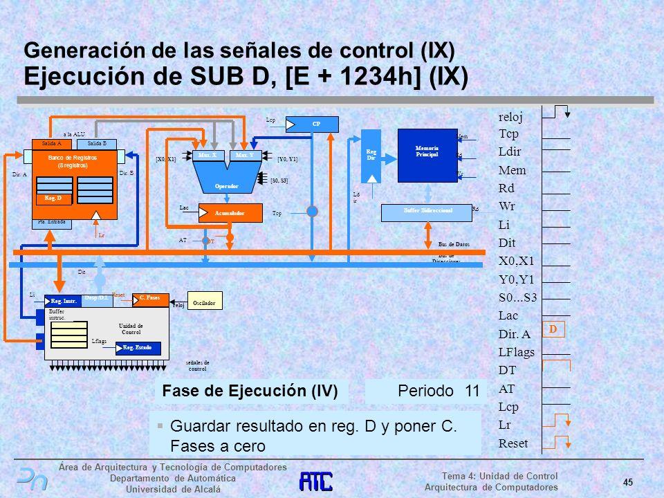 Generación de las señales de control (IX) Ejecución de SUB D, [E + 1234h] (IX)
